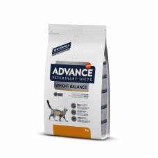 Advance - Для кошек при ожирении